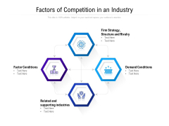 Factors Of Competition In An Industry Ppt PowerPoint Presentation Slides Background Designs PDF