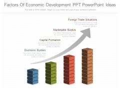 Factors Of Economic Development Ppt Powerpoint Ideas