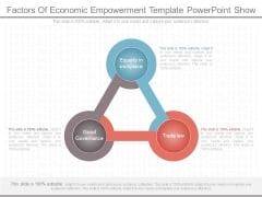Factors Of Economic Empowerment Template Powerpoint Show