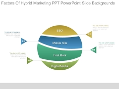 Factors Of Hybrid Marketing Ppt Powerpoint Slide Backgrounds