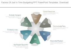 Factors Of Just In Time Budgeting Ppt Powerpoint Templates Download