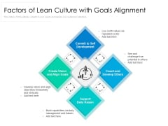 Factors Of Lean Culture With Goals Alignment Ppt PowerPoint Presentation Gallery Graphic Images PDF