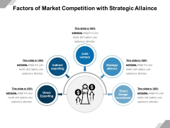 Factors Of Market Competition With Strategic Allaince Ppt PowerPoint Presentation Gallery Layout Ideas PDF