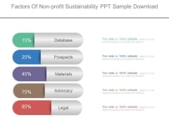Factors Of Non Profit Sustainability Ppt Sample Download