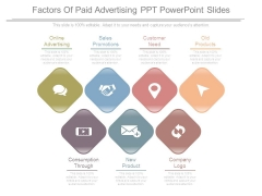 paid powerpoint templates, slides and graphics, Modern powerpoint