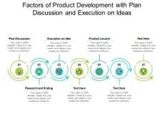 Factors Of Product Development With Plan Discussion And Execution On Ideas Ppt PowerPoint Presentation Gallery Show PDF
