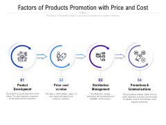 Factors Of Products Promotion With Price And Cost Ppt PowerPoint Presentation Summary Slide