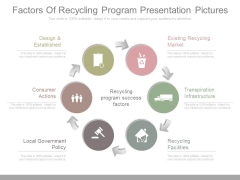 Factors Of Recycling Program Presentation Pictures