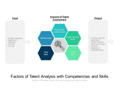 Factors Of Talent Analysis With Competencies And Skills Ppt PowerPoint Presentation Pictures Example PDF