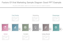 Factors Of Viral Marketing Sample Diagram Good Ppt Example