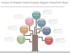 Factors Of Website Content Analysis Diagram Powerpoint Show