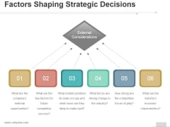 Factors Shaping Strategic Decisions Ppt PowerPoint Presentation Background Images