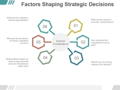 Factors Shaping Strategic Decisions Ppt PowerPoint Presentation Ideas