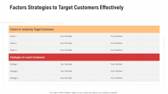 Factors Strategies To Target Customers Effectively Portrait PDF