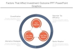 Factors That Affect Investment Outcome Ppt Powerpoint Graphics