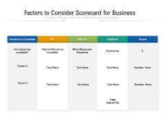 Factors To Consider Scorecard For Business Ppt PowerPoint Presentation Gallery Mockup PDF
