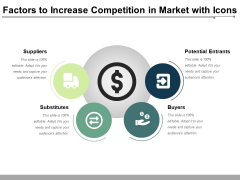 Factors To Increase Competition In Market With Icons Ppt PowerPoint Presentation File Background Images PDF