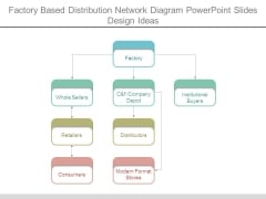 Factory Based Distribution Network Diagram Powerpoint Slides Design Ideas