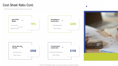 Factory Costs Components Cost Sheet Ratio Cont Ppt Gallery Images PDF