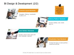 Facts Assessment BI Design And Development Platform Ppt PowerPoint Presentation Slides Samples PDF