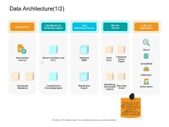 Facts Assessment Data Architecture Applications Ppt PowerPoint Presentation Infographic Template Ideas PDF
