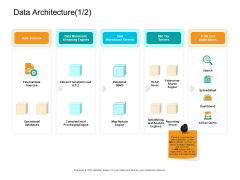 Facts Assessment Data Architecture Databases Ppt PowerPoint Presentation Show Deck PDF
