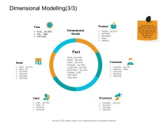 Facts Assessment Dimensional Modelling Time Ppt PowerPoint Presentation Ideas Backgrounds PDF
