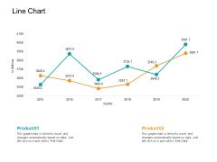 Facts Assessment Line Chart Ppt PowerPoint Presentation Outline Brochure PDF