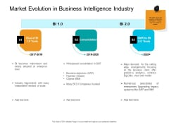 Facts Assessment Market Evolution In Business Intelligence Industry Graphics PDF