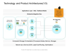 Facts Assessment Technology And Product Architectures Enterprise Themes PDF