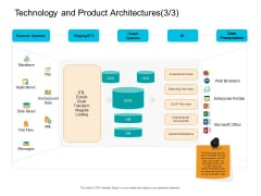 Facts Assessment Technology And Product Architectures Target Template PDF