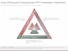 Facts Of Economic Empowerment Ppt Presentation Powerpoint