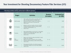 Factual Picture Filming Your Investment For Shooting Documentary Feature Film Services Cost Background PDF