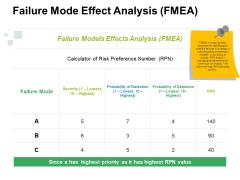 Failure Mode Effect Analysis Ppt PowerPoint Presentation Icon Slideshow