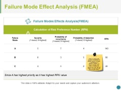 Failure Mode Effect Analysis Ppt PowerPoint Presentation Pictures Background