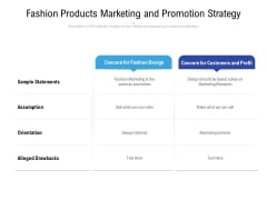 Fashion Products Marketing And Promotion Strategy Ppt PowerPoint Presentation Portfolio Good