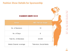 Fashion Show Details For Sponsorship Ppt PowerPoint Presentation Infographics Slideshow