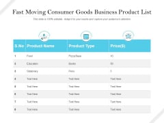 Fast Moving Consumer Goods Business Product List Ppt PowerPoint Presentation Gallery Slide PDF