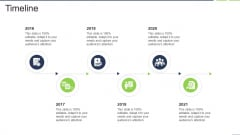 Fastest External Growth With Strategic Partnerships Timeline Download PDF