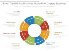 Favor Transfer Process Model Powerpoint Diagram Download