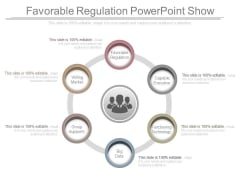 Favorable Regulation Powerpoint Show