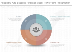 Feasibility And Success Potential Model Powerpoint Presentation