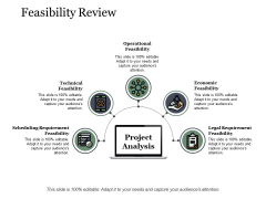 Feasibility Review Ppt PowerPoint Presentation Designs Download