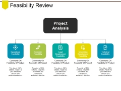 Feasibility Review Ppt PowerPoint Presentation Infographic Template Demonstration