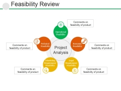 Feasibility Review Ppt PowerPoint Presentation Inspiration Inspiration