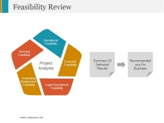 Feasibility Review Ppt PowerPoint Presentation Pictures Ideas