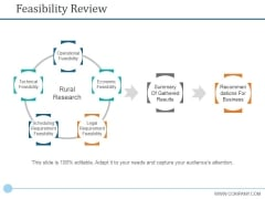 Feasibility Review Ppt PowerPoint Presentation Portfolio Design Inspiration