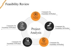 Feasibility Review Ppt PowerPoint Presentation Portfolio Graphics Pictures