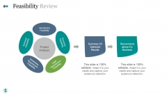 Feasibility Review Ppt PowerPoint Presentation Sample