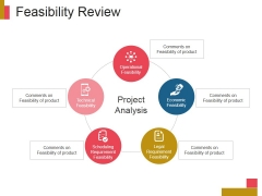 Feasibility Review Ppt PowerPoint Presentation Show